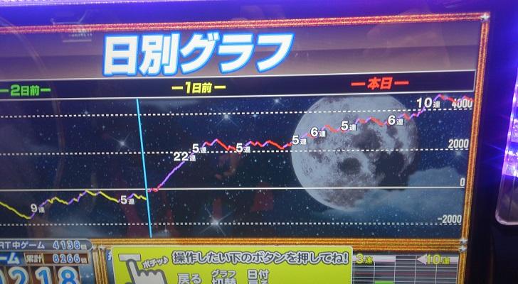 しんじベニス守口実践2018.0326