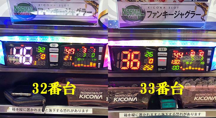 20180602キコーナ新大阪 ファンキーデータ1