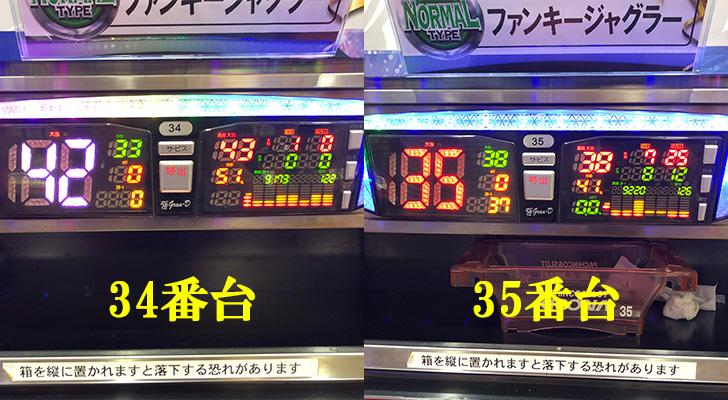 20180602キコーナ新大阪 ファンキーデータ2
