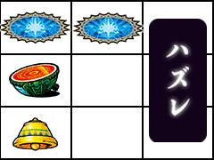 秘宝伝Rev チャンス目③