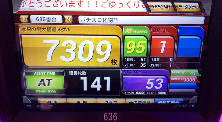 マルハン梅田店 化物データ3 スロ研