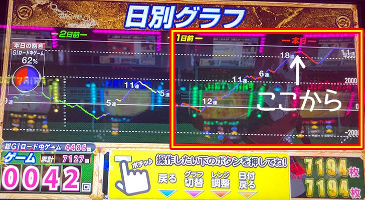 G1実践 最終グラフ