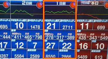 558番台データ