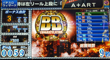 3回目BIG