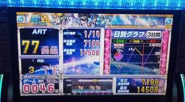聖闘士星矢-海皇覚醒-2
