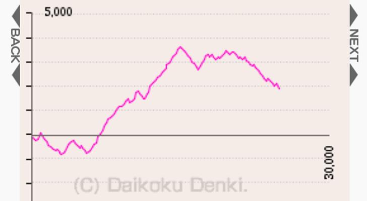 SLOTギルティクラウングラフ