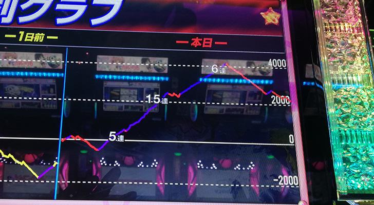 20190218まど2最終グラフ