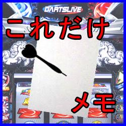 A-SLOT DARTSLIVE(ダーツライブ)