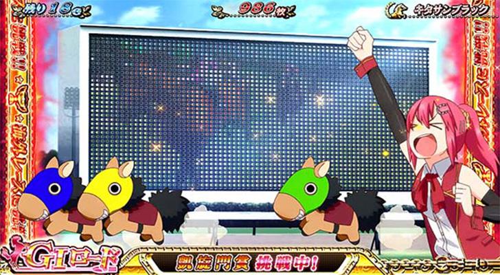 G1優駿倶楽部2 海外レース