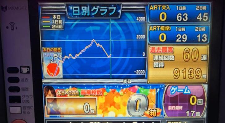 前日グラフ